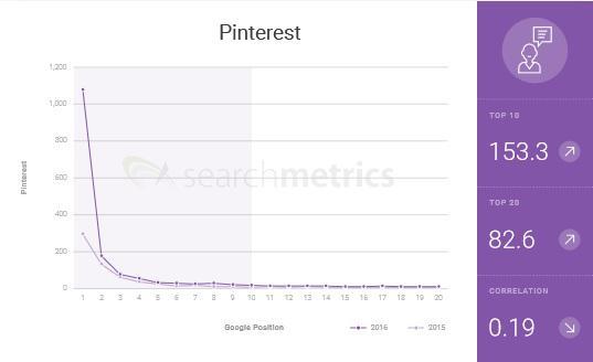 pinterest-social